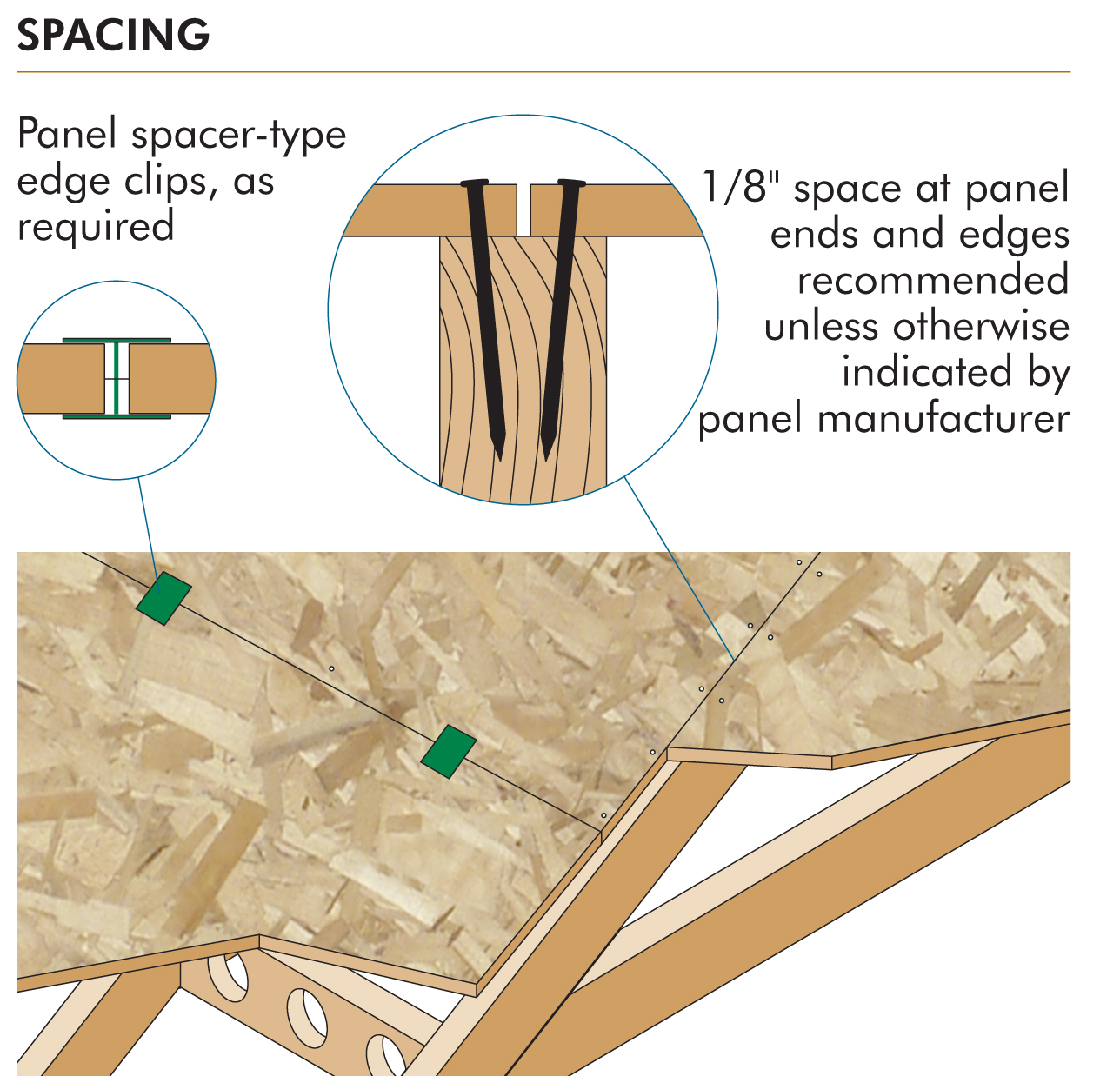 5 steps to proper roof sheathing installation for Roof sheathing material options
