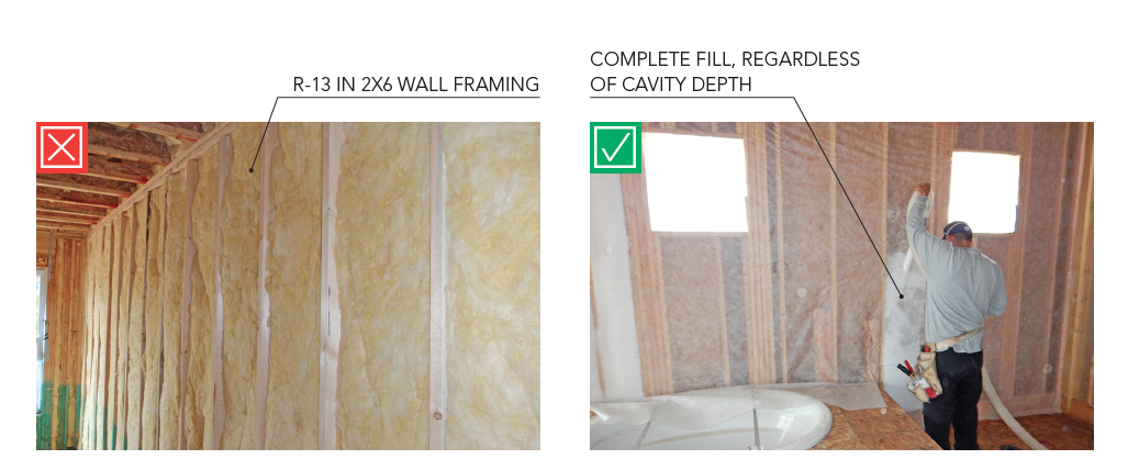 Inadequate v. adequate insulation, interior wall cavity