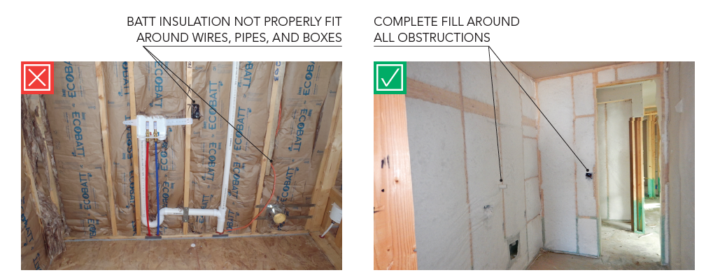 Improper versus proper insulation fill around pipes, wires, electrical
