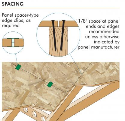 plywood and osb are ideal materials for roof sheathing ForWhat To Use For Roof Sheathing