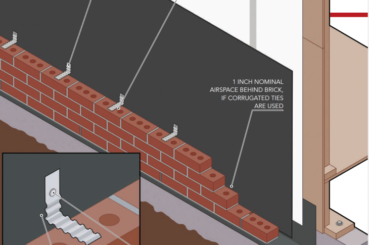 Cut away diagram of brick wall and brick ties